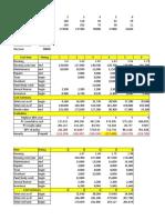 Perhitungan NPV Dan Hubungan Dengan Discount Rate