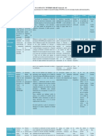 Plan Operativo Utpm 2015