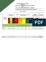 Risk Assessment Icra Hais