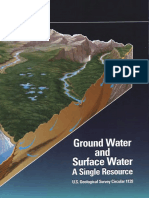 GroundWater USGS