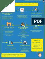 TataCaraPendaftaran.pdf