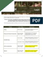 Ginger is Alive Post Harvest Fact Sheet 3