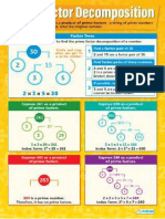 Prime Factorization Decomposition Reference Sheet