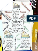 Authors Purpose Reference Sheet