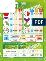 Fraction Decimals and Percentages Reference Sheet