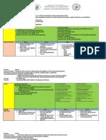 g7 Bilogy Budget of Work