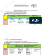 Grade 10 Budget of Work Final