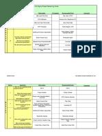 LSS Mentoring Guide Worksheet 2010