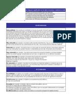 Evaluación de Riesgos (FOOD DEFENSE)
