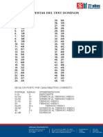 273548253-Respuestas-Del-Test-Dominos.pdf