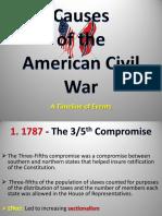 Civil_War_PPT.pdf