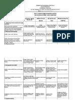 9.1.1.3 PDCA Indikator Mutu Klinis
