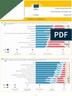 Istraživanje Eurobarometra o diskriminaciji u Hrvatskoj