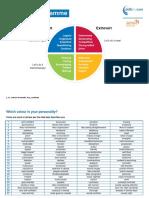 Colour Personality - Skillsforcare