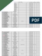 Data Tempat PKL Angkatan 2014