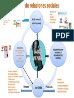 mapa social2.pptx