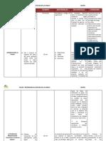 carta descriptiva taller de retomando el diálogo en la pareja.docx