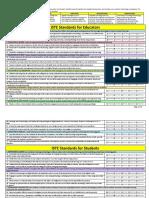 iste stds self assessment semester 3