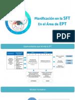 Planificacion Modulo y Ciclo VII de SFT en EPT _09_2019