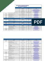 red-urgencias-arl.pdf