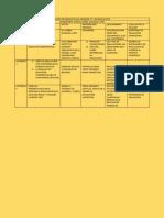 Matriz de Analisis de Las Unidades 1y 2 de Evaluacion