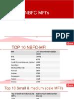 Nbfc Mfi Analysis (1)