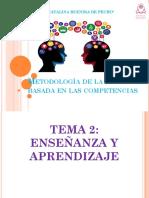 Metodología de la enseñanza basada en las competencias- sesión.pptx