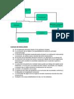 Disolucion y Liquidacion - Cooperativa-hecho