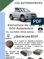 Sesion Nº 01 Estructura de Una Ecu.