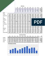 eduhsdfa operating statement summary 2018-2019 abrown - summary  3