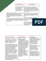 METODOLOGÍA A DISTANCIA .docx