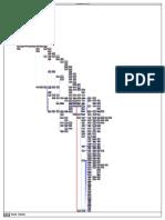 Cronograma Pert CPM