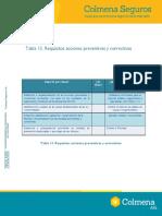 medidas_preventivas.pdf