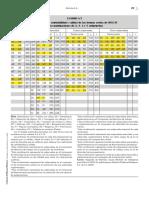 Evaluación Infantil. Fundamentos Cognitivas - Sattler, J.-páginas-863 (1)