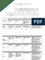 Rubrica-reporte Grupal Laboratorio Quimica 1-2019-1