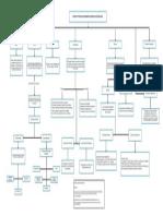 Metodos Tecnicas e Instrumentaciones de Recoleccion de Datos