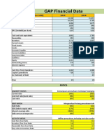 Data Finansial Gap Inc