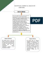 271786637-Mapa-Conceptual-Sobre-El-Juicio-de-Amparo.docx