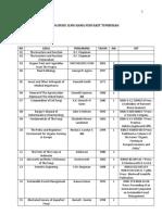 Katalog AZ HPT