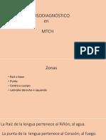 Diagnóstico por la lengua.pptx