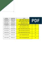 Maps\Excel Sheets\Kadapa\Kadapa\220 Kv KADAPA