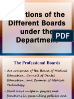 Functions of Different Boards Under Deped