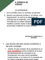 001 Concepto de Sociedad y Elementos (1)