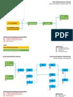 Project Documentation Workflow