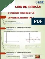 2.-Sesión-09-Generación-de-la-Corriente_02 (1).pptx