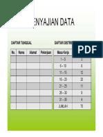 MHUID_TM 1-2_Penyajian Statistika Tabel & Graphic
