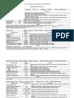 EspecificacionesTecnicas R