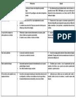 Actividad Practica Integradora Modulo 1 Recursos Informáticos