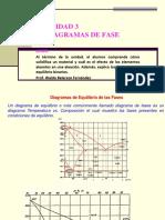 Unidad 3-i.pptx-diagramas de Fase