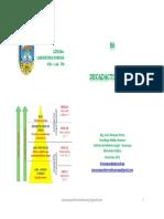 LF Mi Clase S6 Del 2019 - 2 Decadactilograma